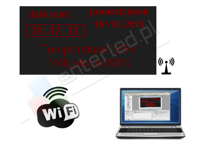 Miejska tablica LED - Wi-Fi